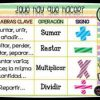 Palabras claves que ayudan a resolver problemas de razonamiento matemático