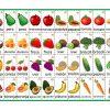 Creativo y divertido memorama de frutas y verduras