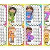 Excelentes carteles de las tablas de multiplicar