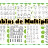 Maravilloso material para trabajar las tablas de multiplicar